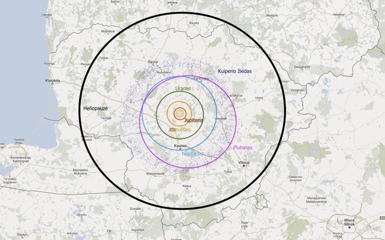Saulės sistema Lietuvoje. Gyčio Burausko montažas.