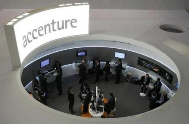 Accenture, Accenture Innovation Challenge, Accenture technology, Accenture news