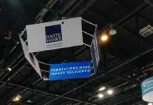 Wipro, Harte Hanks, Marketing Services