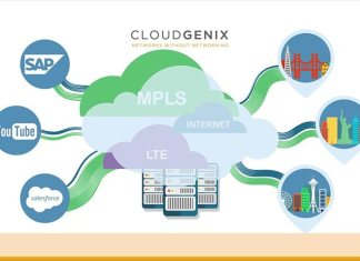 Members Credit Union, CloudGenix, CloudGenix SD-WAN, Telecom
