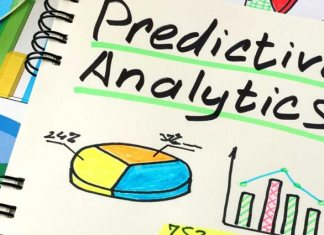 Predictive Analytics Market, Analytics, Predictive Analytics