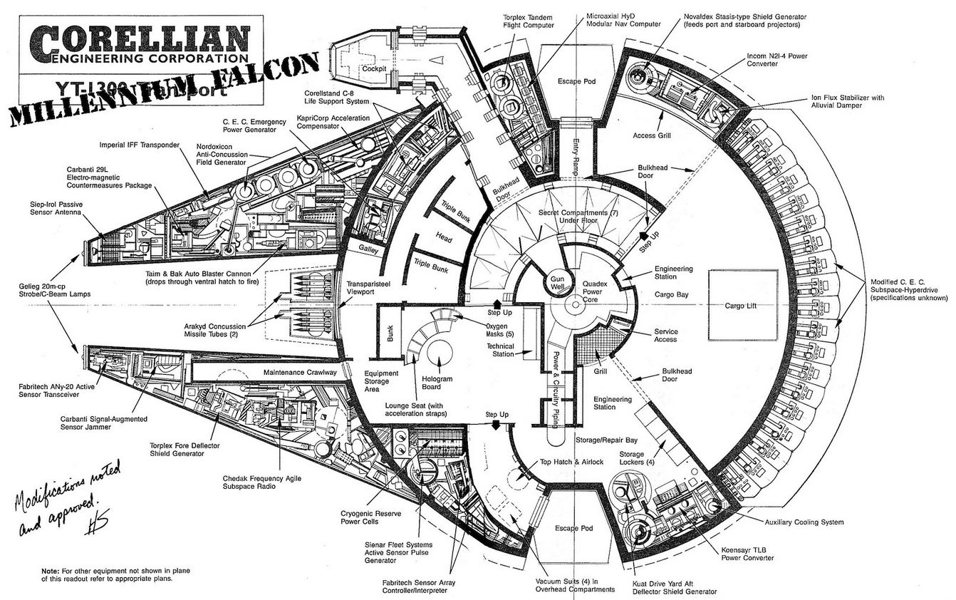Starship Schematics