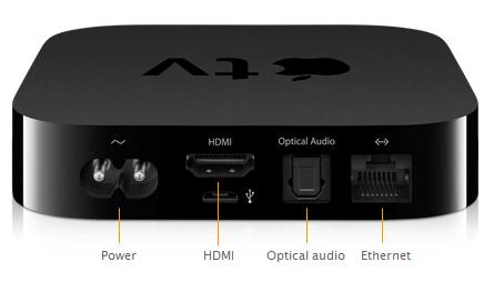 第3世代Apple TVの光オーディオ出力と有線LAN端子
