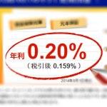 東京スター銀行スターワン1週間円預金が金利引き下げで0.20%に(2014年8月)