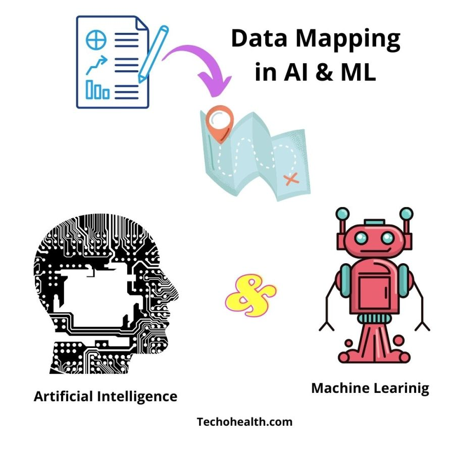 Role of Artificial Intelligence and Machine Learning in Data Mapping