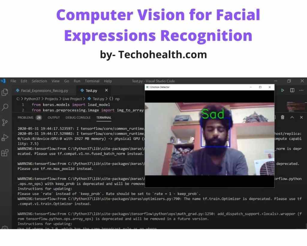 Keras example in Computer Vision for Facial Expressions Recognition by techohealth.com example of Keras