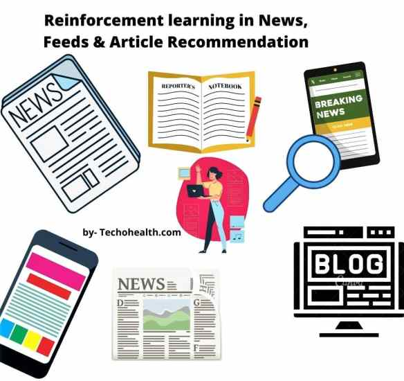 example of Reinforcement learning in News, Feeds & Article Recommendation by techohealth.com