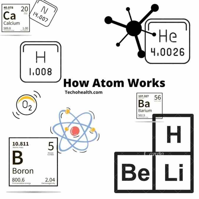 difference between Protons vs Electrons