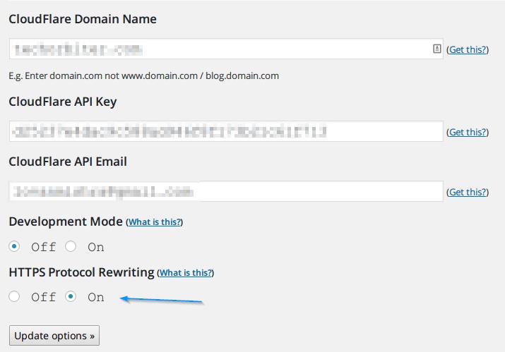 cloudflare wordpress protocol rewriting