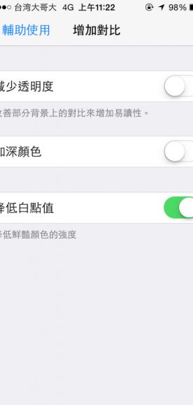 濾藍光App