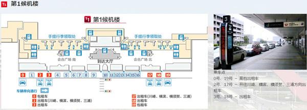 羽田機場計程車