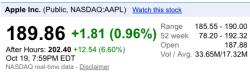 apple_q4_2009_earnings_stock