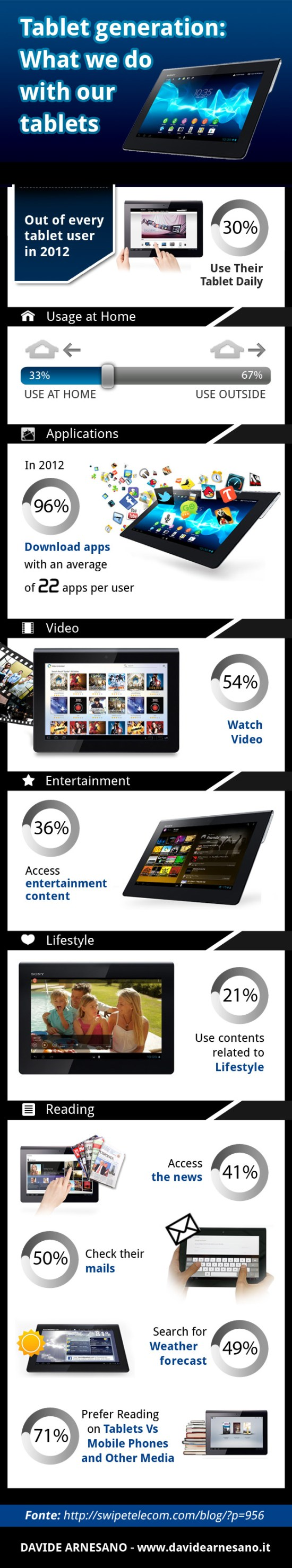 tablet-infographic