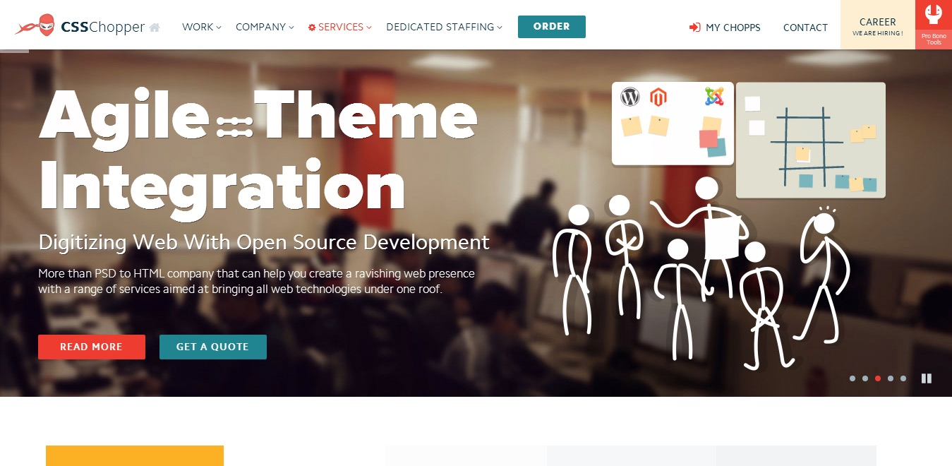 Top 7 Website Development And Design Firms In India Techpatio