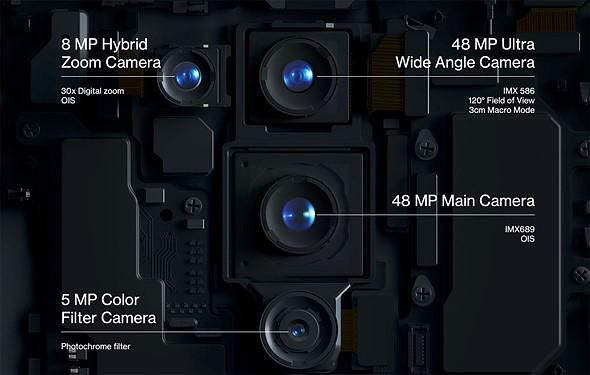 oneplus-8-pro-cameras