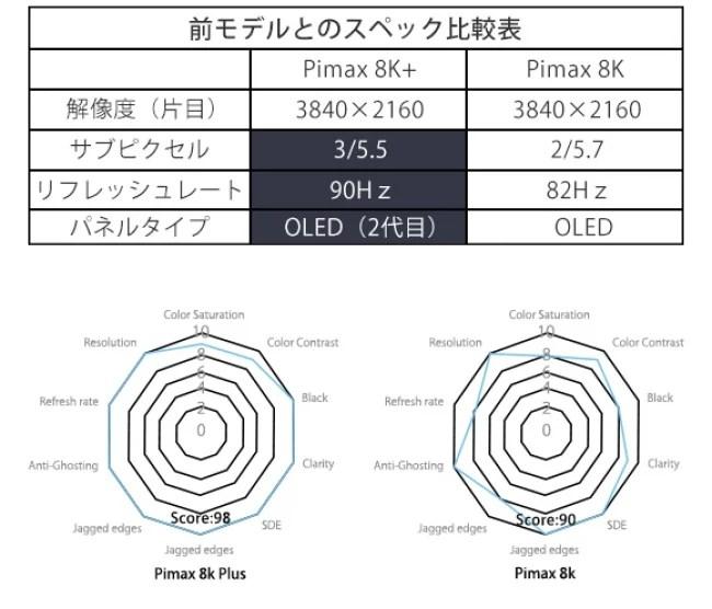 Pimax 8K Plus