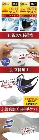 株式会社D&M 洗える伸縮マスク