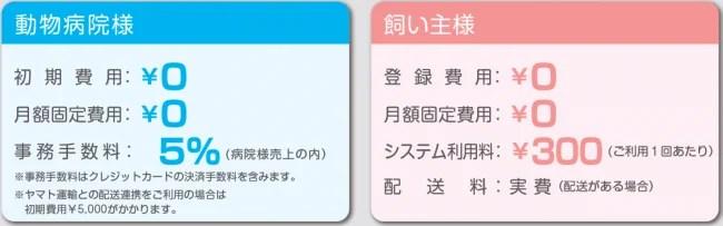 """オンライン相談・診療システム""""みるペット"""""""