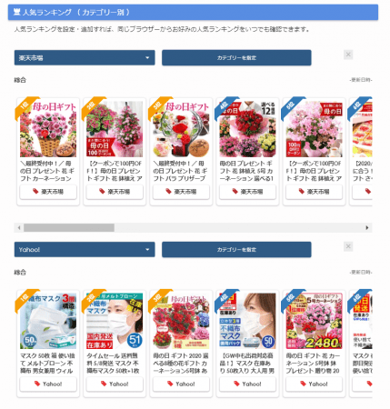 InSync株式会社 Shoply (ショップリー) マスク通販最安値.com 楽天市場、Yahoo!ショッピングの人気ランキングを表示