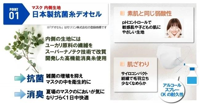 洗えるひんやり夏マスク 日本製防菌糸使用