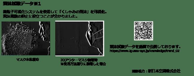 3Dアウターマスク試験データ