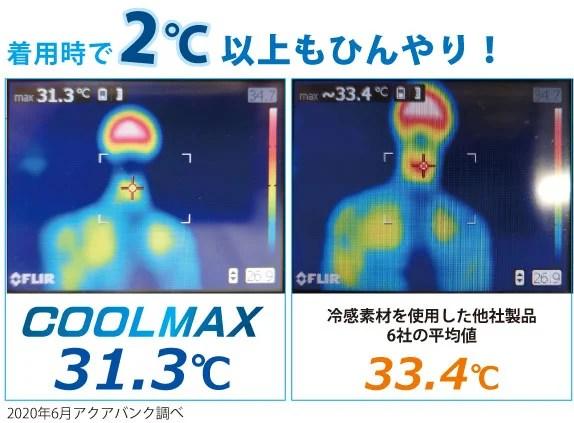 アクアバンク、夏用マスクCOOLMAX Premium