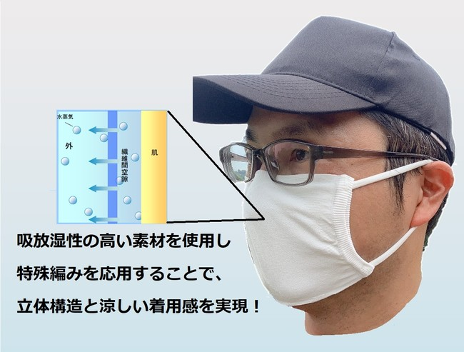 イイダ靴下、接触冷感&UVカットニットマスク