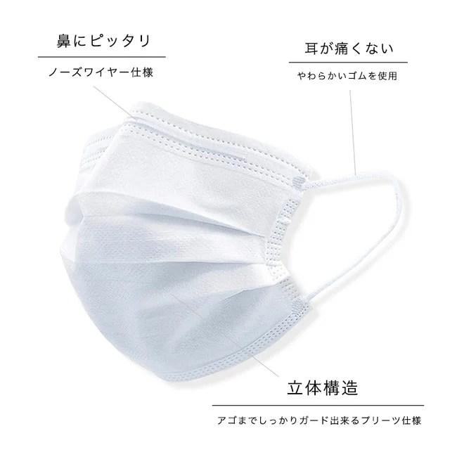 アンルーラン、3層不織布マスク白色