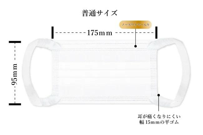 サムライワークス、日本の品質マスク