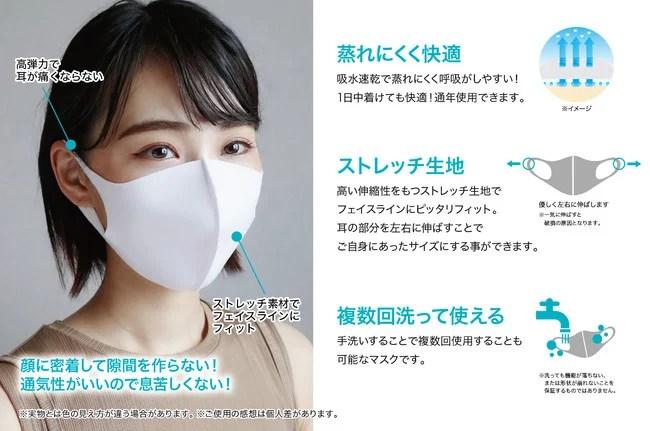 アイグッズ、洗える快適マスク