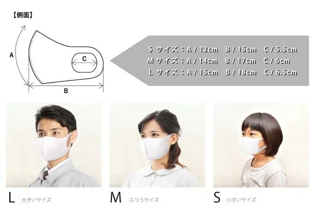 銀ナノ粒子抗菌マスク サイズ