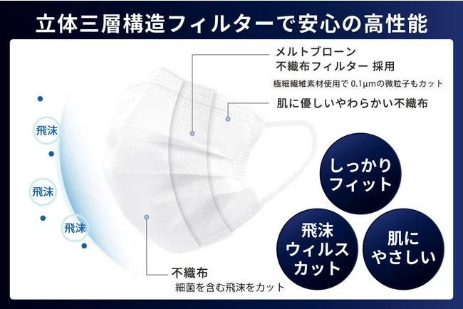 日本製の最高峰不織布マスク JAPAN-MASK