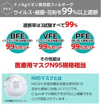 啓文社、日本製「ナノAG+AIRマスク こどもサイズ」