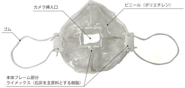 飛沫対策マスク「Pro M(プロエム)」