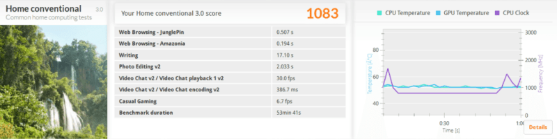Home PC benchmark