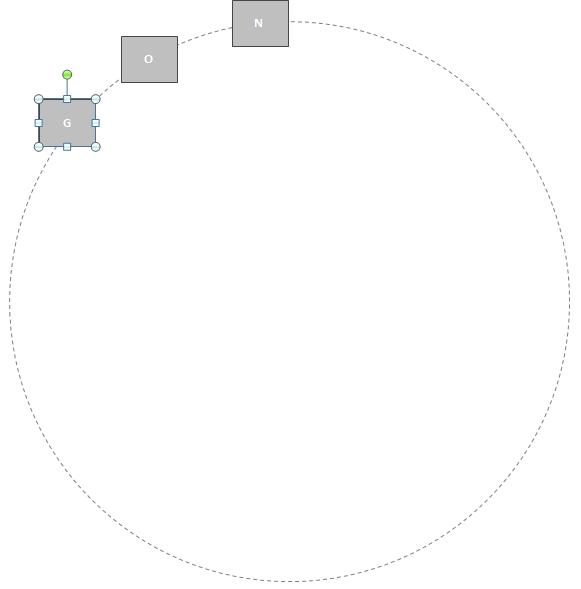 Aufbau der Abteilungen entlang der Kreislinie