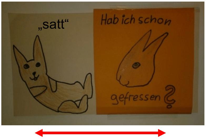Lean-Schiebetafel: Die Kaninchen sind satt