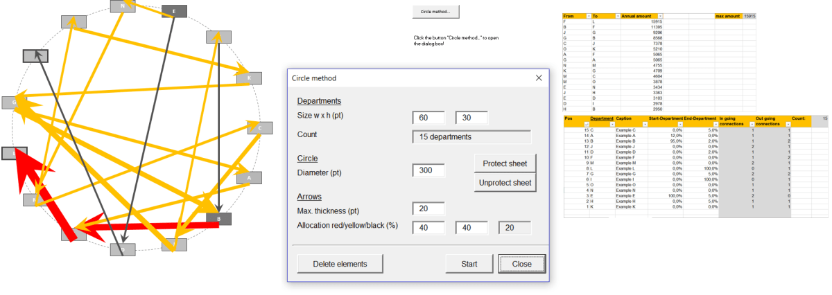 """Excel macro """"circle method"""" for automatic material flow"""