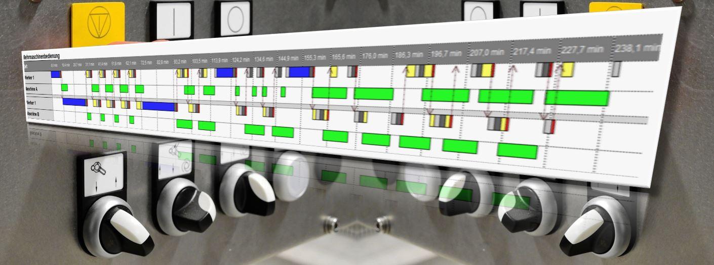 Automatische Ablaufvisualisierung mit Zeitdiagrammen