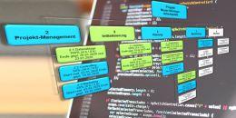 Makro VBA Automatischer Projektstrukturplan Excel