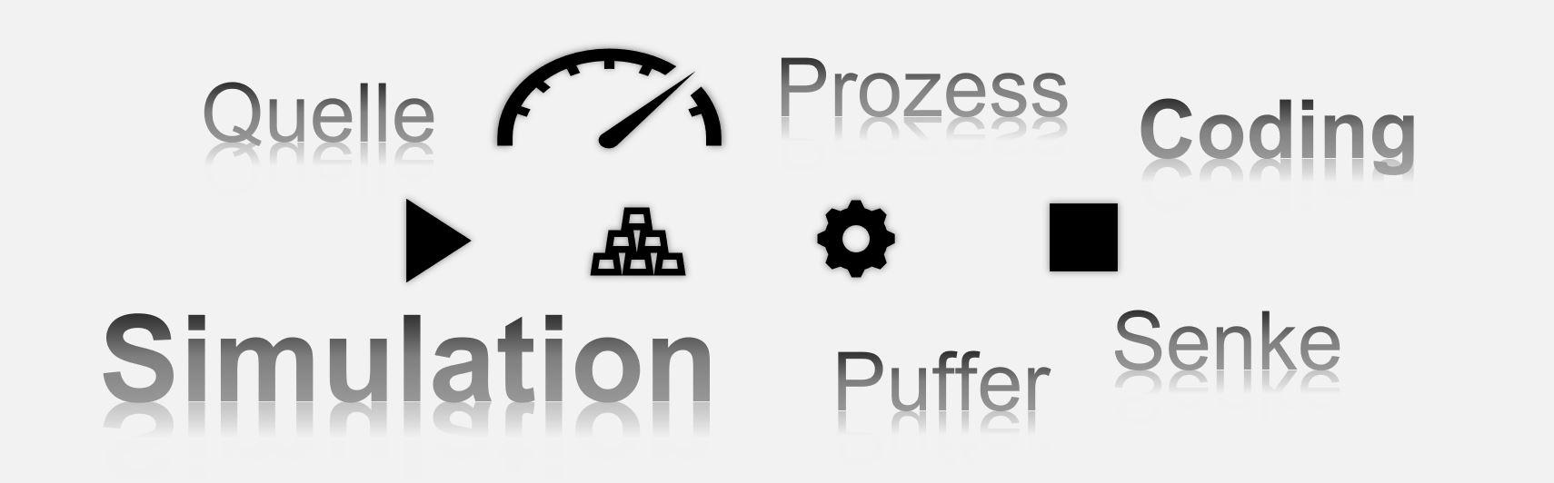 Eigene Simulation von Produktionsprozessen