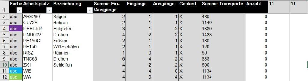 Informationen zu Objekten Dialog-geführtes Dreieckverfahren nach SCHMIGALLA
