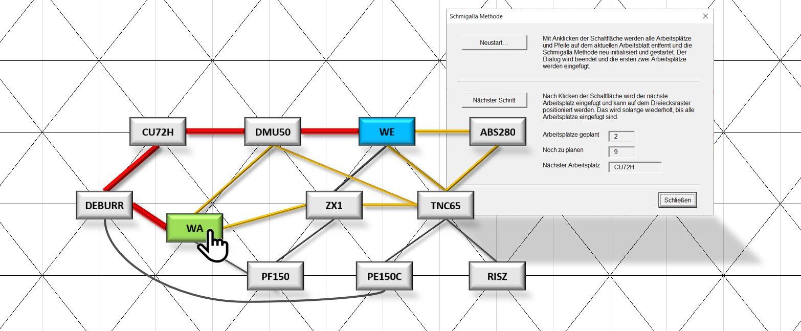 You are currently viewing Dialog-geführtes Dreiecksverfahren nach SCHMIGALLA