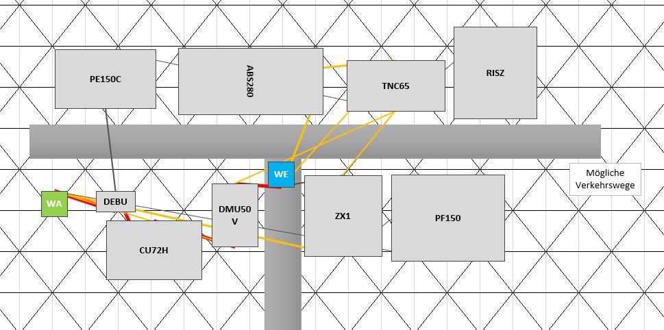 optimierte Planung durch Arbeitsplatzgrößen mit möglichen Verkehrswegen im neuen Excel Schmigalla Tool