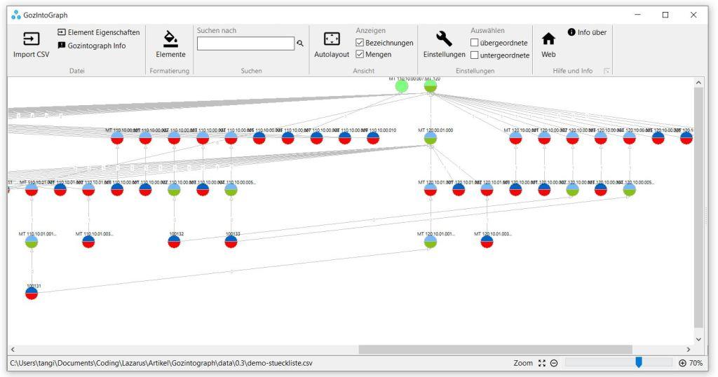 Gozintograph analysieren über Element-Farbe (Produktionsteile / Kaufteile)