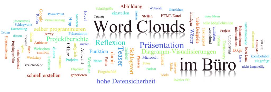 Word Cloud im Büro