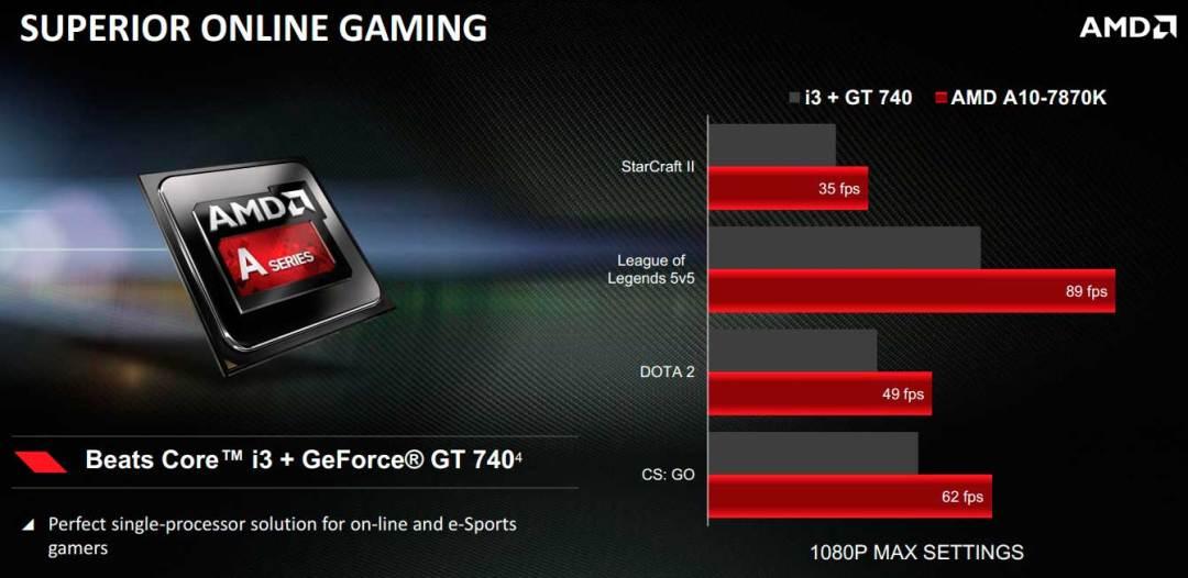 AMD 10-7870K PR (1)