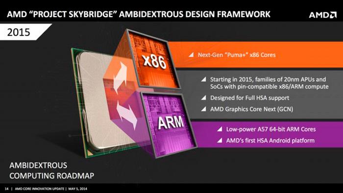 AMD Intel Nvidia 2016 Zen (4)