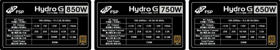 FSP Hydro Series PSU PR (2)