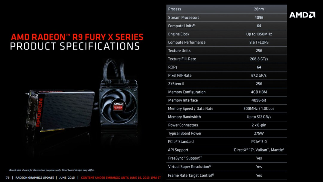 AMD Radeon R9 Fury News (1)
